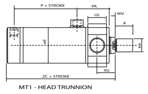 head trunion