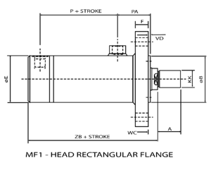 rectangluar flange